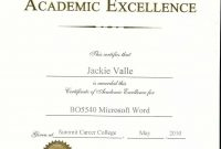 Certificate Templates Sample Award Certificates Regarding Academic Award Certificate Template