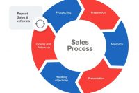 Checklist Free Download Business Process Analysis Discovery Clarity regarding Business Process Discovery Template