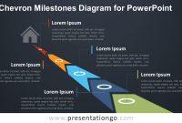 Chevron Milestones Diagram For Powerpoint  Presentationgo pertaining to Powerpoint Chevron Template
