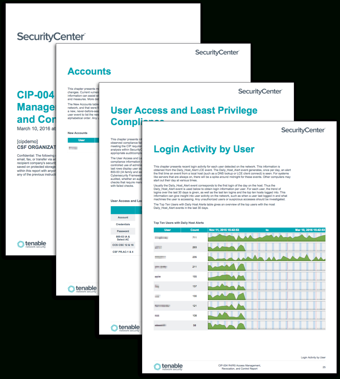 Cip Rr Access Management Revocation And Control Report  Sc Within Reliability Report Template