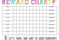 Collect Blank Behavior Charts For Kids ⋆ The Best Printable within Blank Reward Chart Template