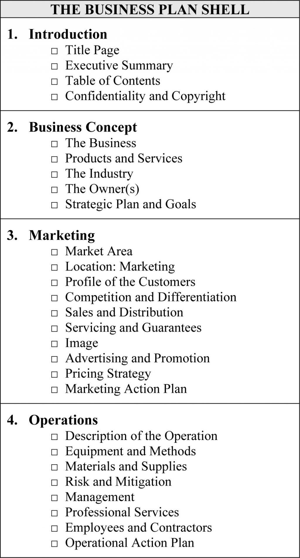 Commercial Real Estate Business Plan Template Valid Property Throughout Property Development Business Plan Template Free