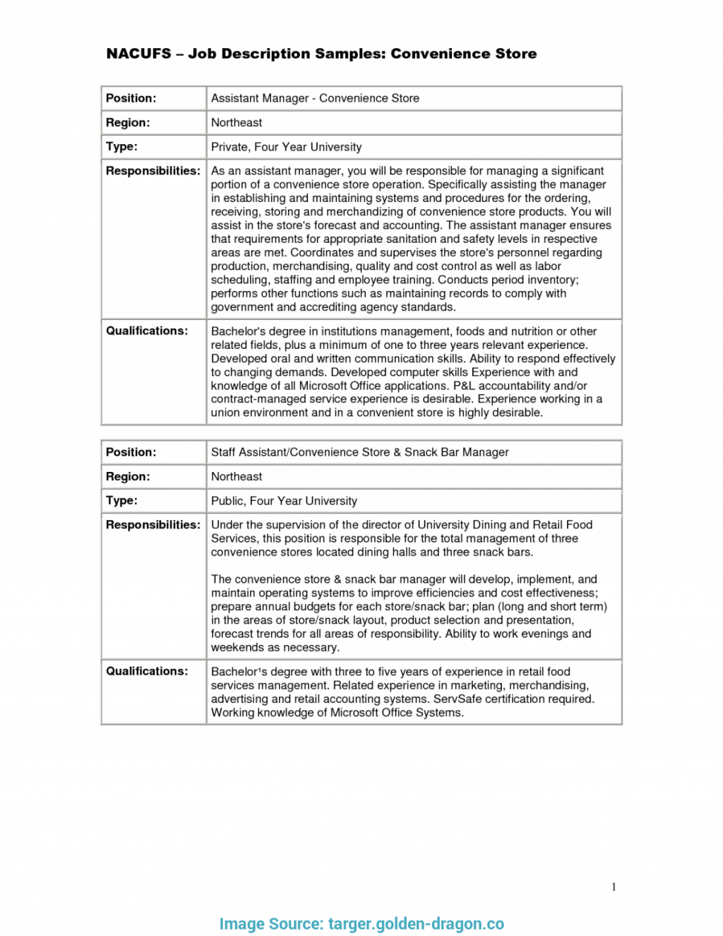 Complex Computer Stores Plan Template For Online Ppt Targergolden Dr With Regard To Grocery Store Business Plan Template