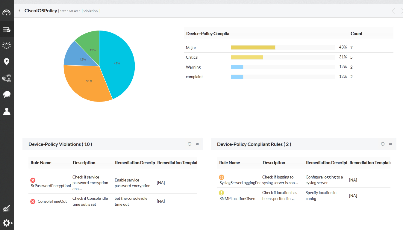 Configuration Management  Network Management Software  Application For Network Analysis Report Template