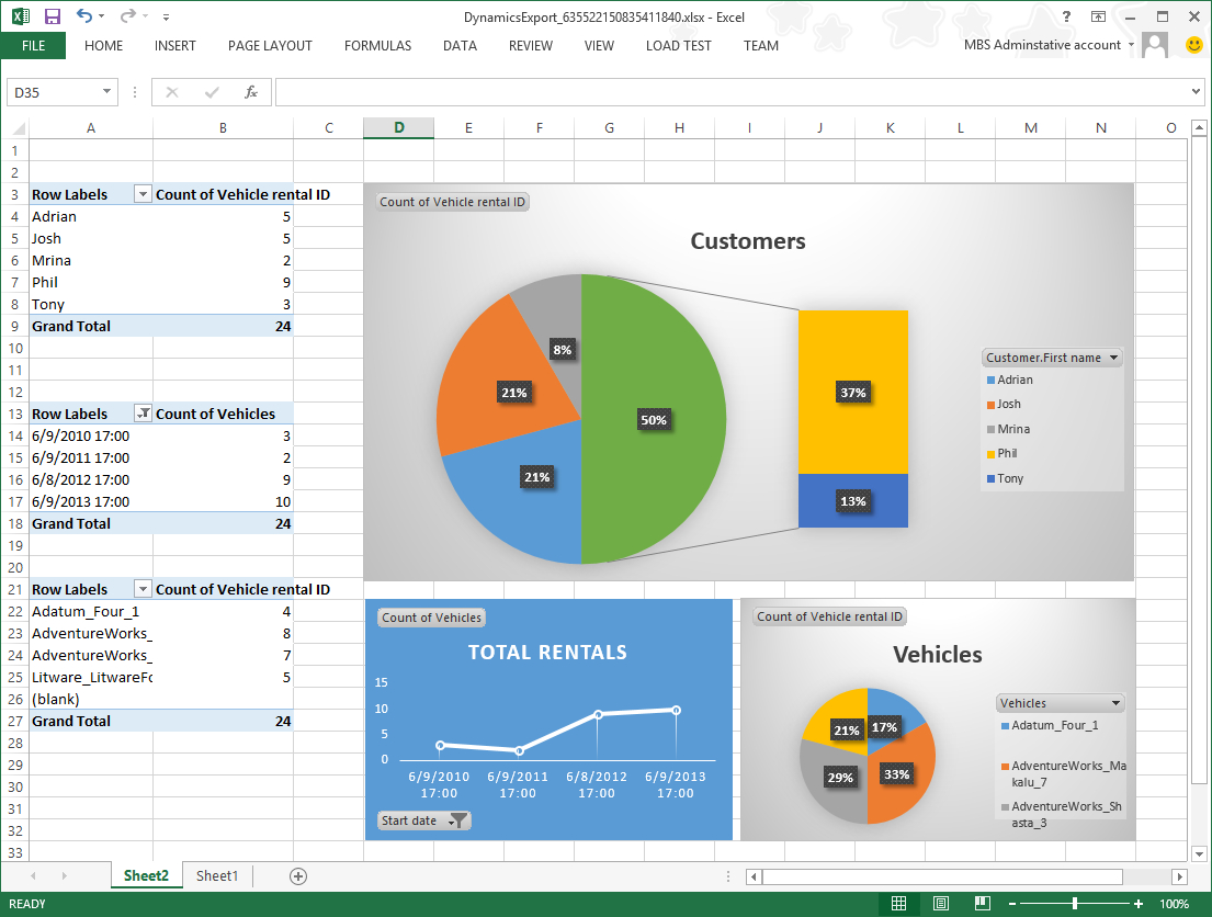 Create Reporting Solutions  Finance  Operations  Dynamics In Fleet Management Report Template