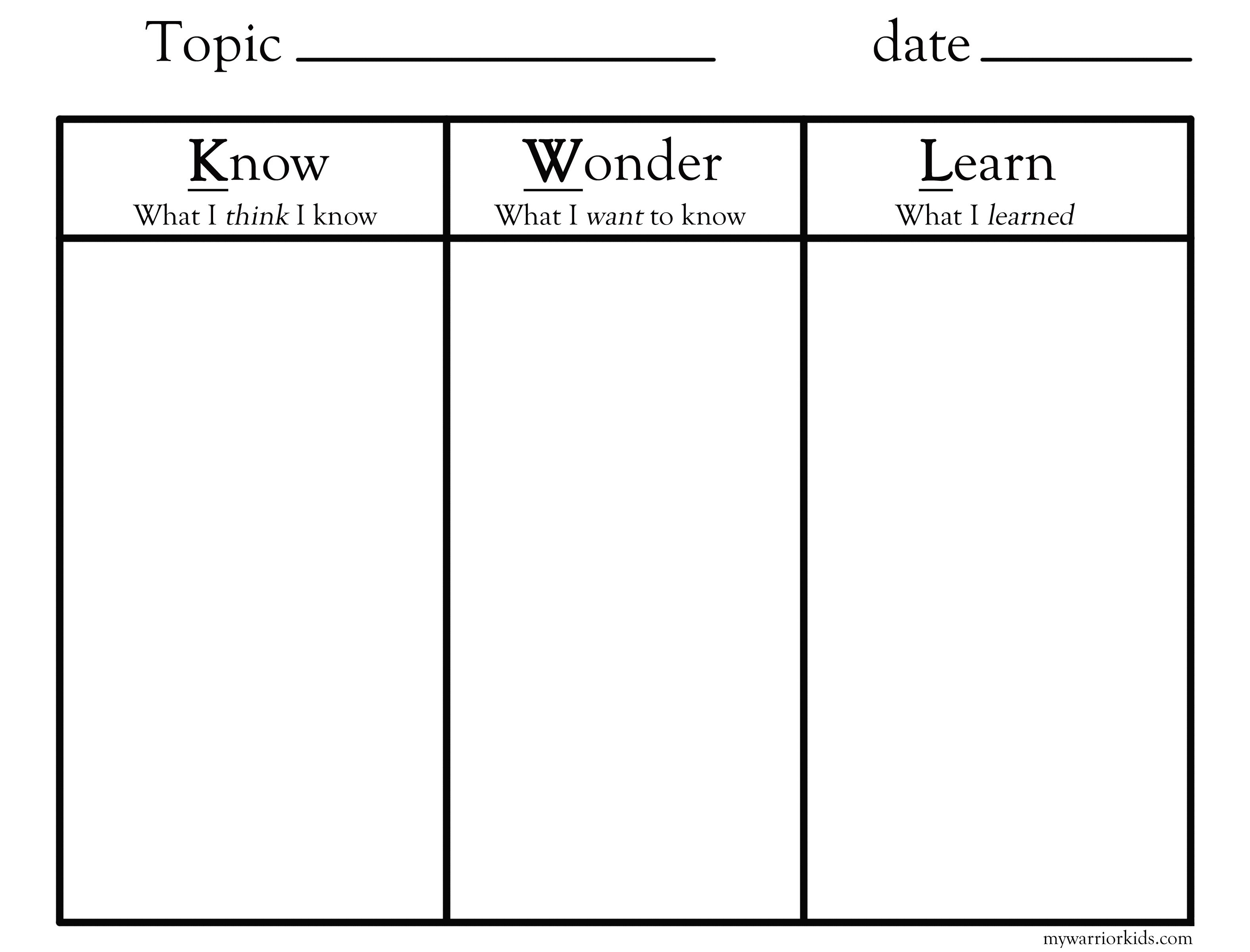 Creepycrawly Insects  Lessons  Tes Teach With Regard To Kwl Chart Template Word Document