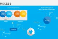 Customer Development Process For Powerpoint  Slidemodel regarding Business Process Discovery Template
