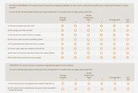 Customer Satisfaction Survey Templates  Questions – Sogosurvey in Customer Satisfaction Report Template