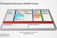 D Perspective Business Model Canvas Powerpoint Template  Slidemodel pertaining to Canvas Business Model Template Ppt