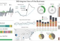 Dashboard And Report Samples For Financials inside Financial Reporting Dashboard Template