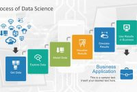 Data Science Shapes Powerpoint Template  Slidemodel throughout Business Intelligence Powerpoint Template
