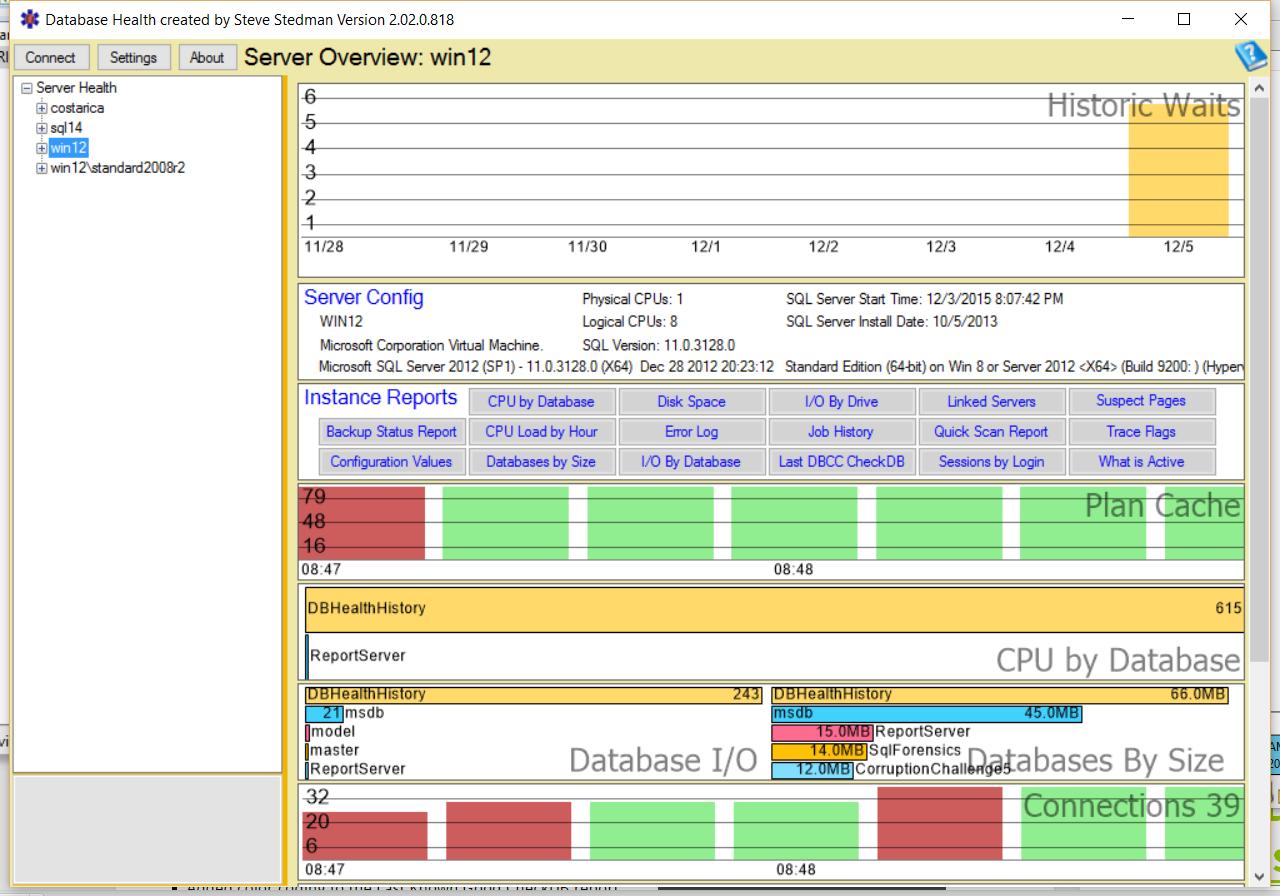 Database Health Monitor Regarding Sql Server Health Check Report Template