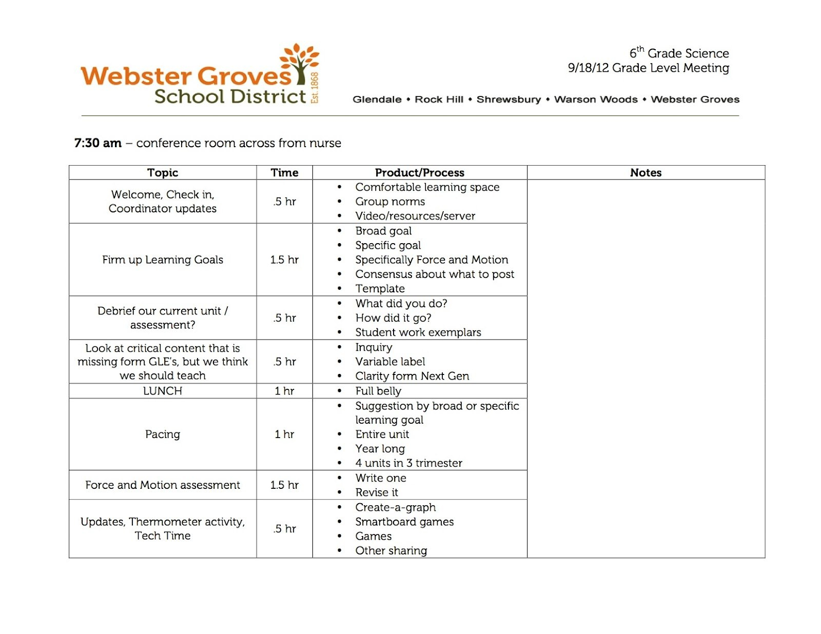 De Brief Meeting Template Within Debriefing Report Template
