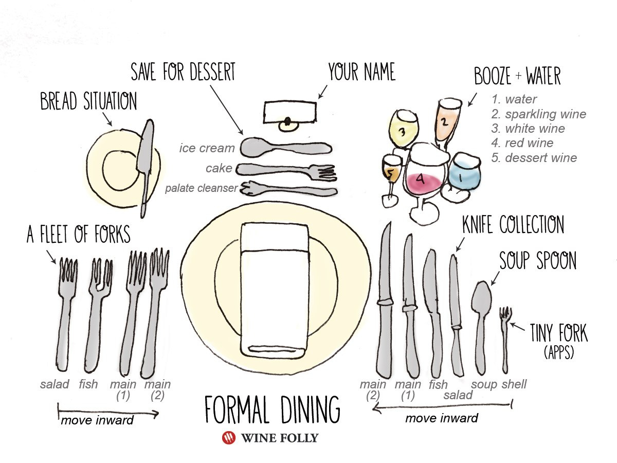 Deconstructing A Wine Dinner From Starters To Dessert Pertaining To Wine Tasting Menu Template