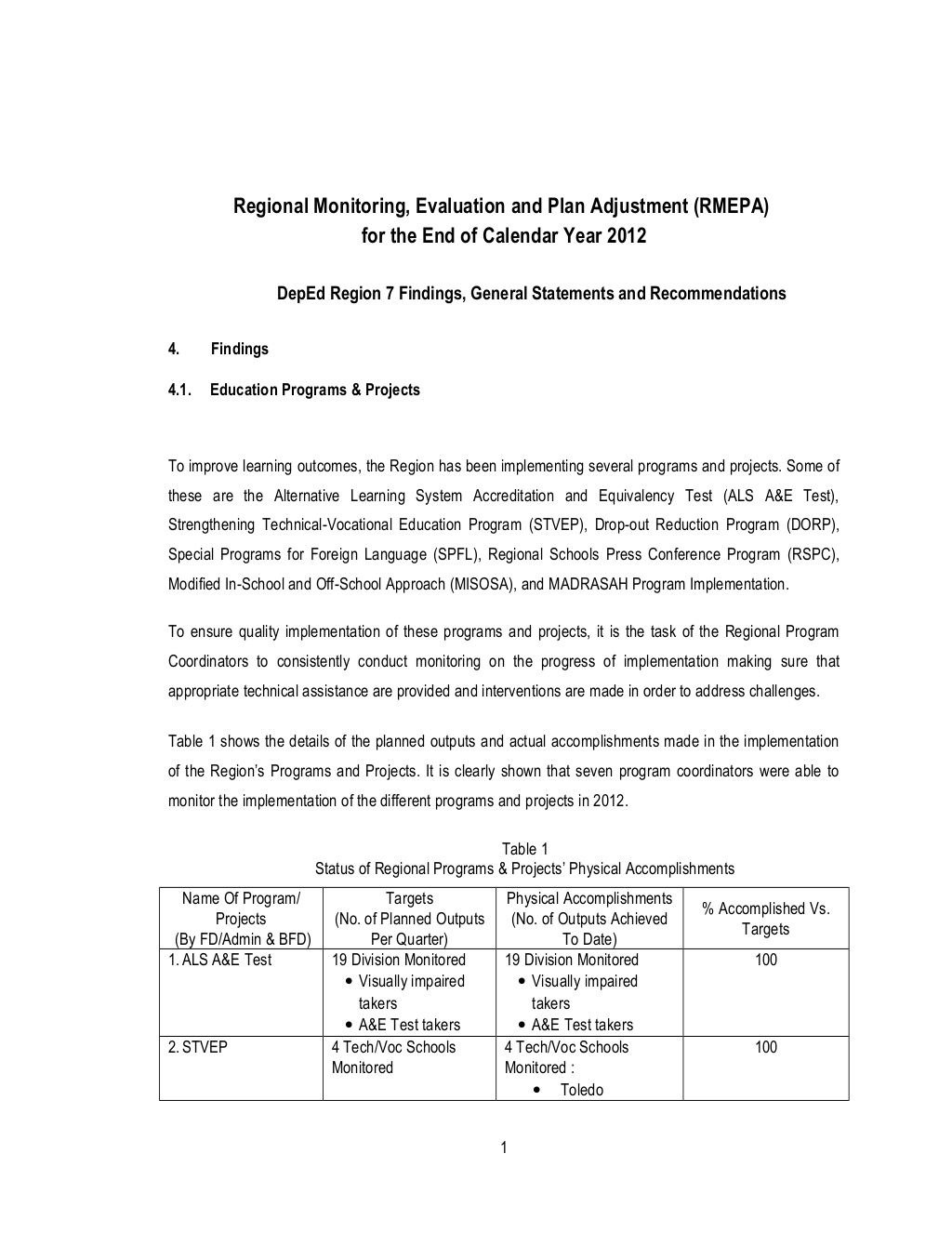 Deped Region  Qaad's Report On Regional Monitoring Evaluation And Intended For Monitoring And Evaluation Report Template