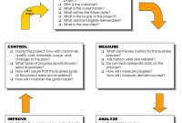 Dmaic Report Template Cool Best Photos Of Six Sigma Dmaic Examples throughout Dmaic Report Template