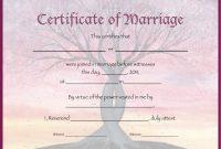 Documenttemplatecertificatenewfree regarding Commemorative Certificate Template