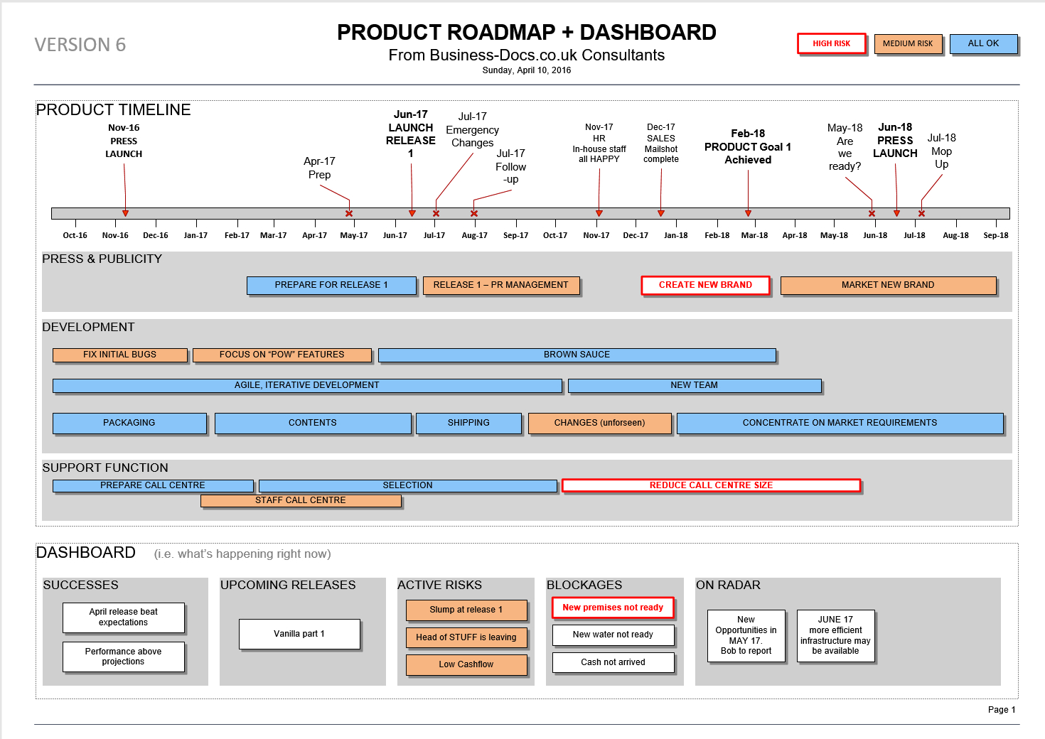 Dynamic Excel Dashboard Report  Automatic Update In Report To Senior Management Template