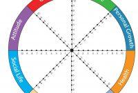 ➤➤ Das Wheel Of Life Bring Dein Leben In Die Perfekte Balance throughout Blank Wheel Of Life Template