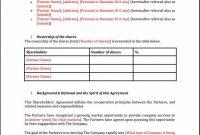 Editable Founders Shareholder Agreement Template Eloquens Startup in Startup Founders Agreement Template