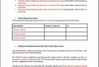 Editable Founders Shareholder Agreement Template Eloquens Startup Within Founders Shareholder Agreement Template