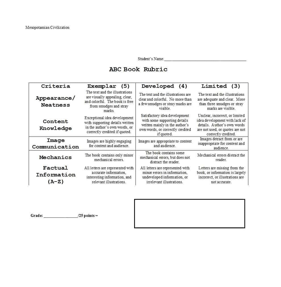 Editable Rubric Templates Word Format ᐅ Template Lab Inside Grading Rubric Template Word