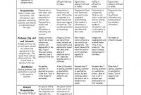 Editable Rubric Templates Word Format ᐅ Template Lab throughout Blank Rubric Template