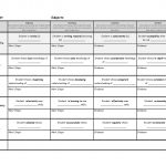 Brochure Rubric Template