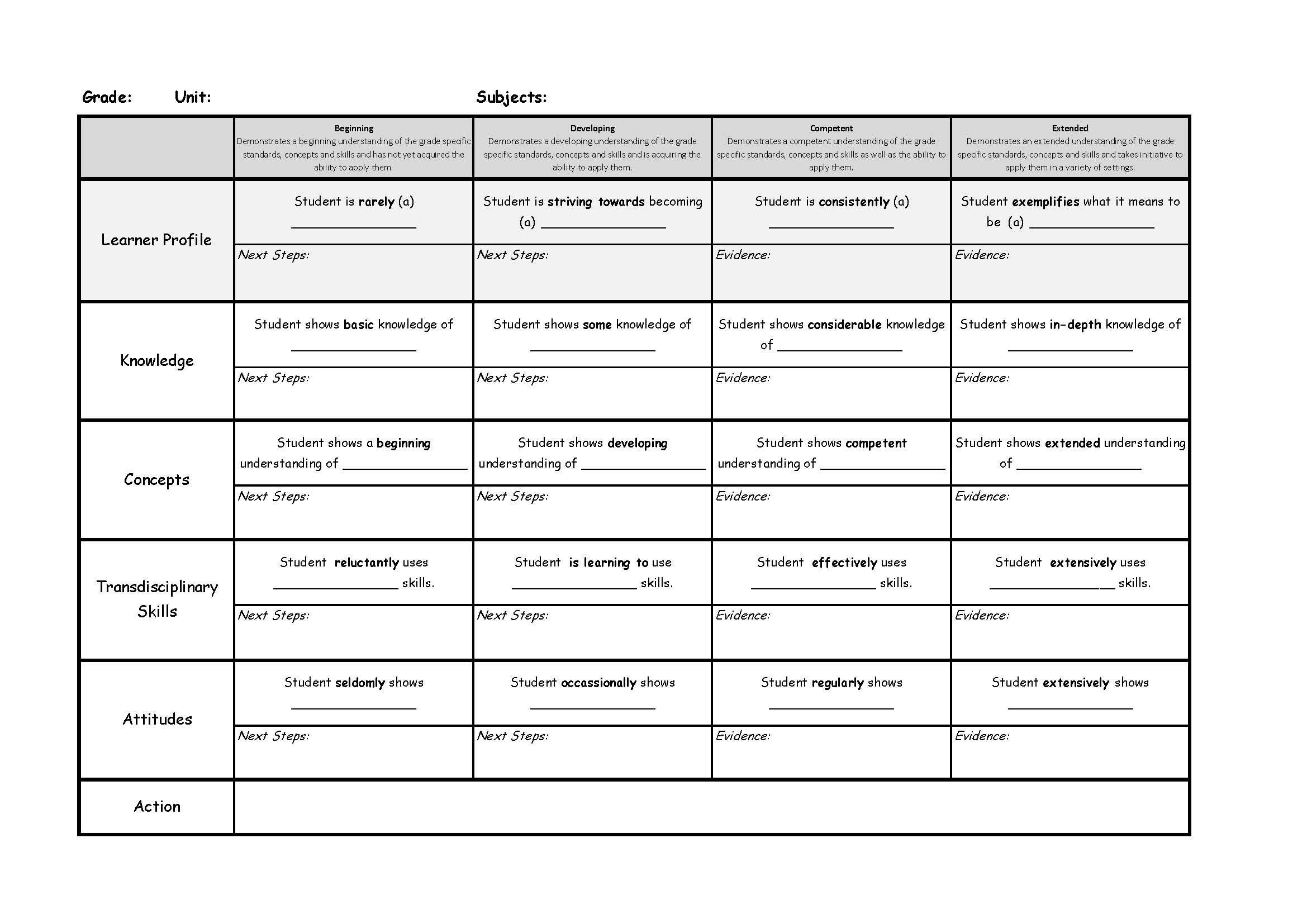 Educating The Whole Child  Ib Pyp  Rubrics Learner Profile Ib For Brochure Rubric Template