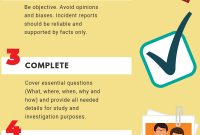 Elements Of A Good Incident Report Free Template intended for It Major Incident Report Template