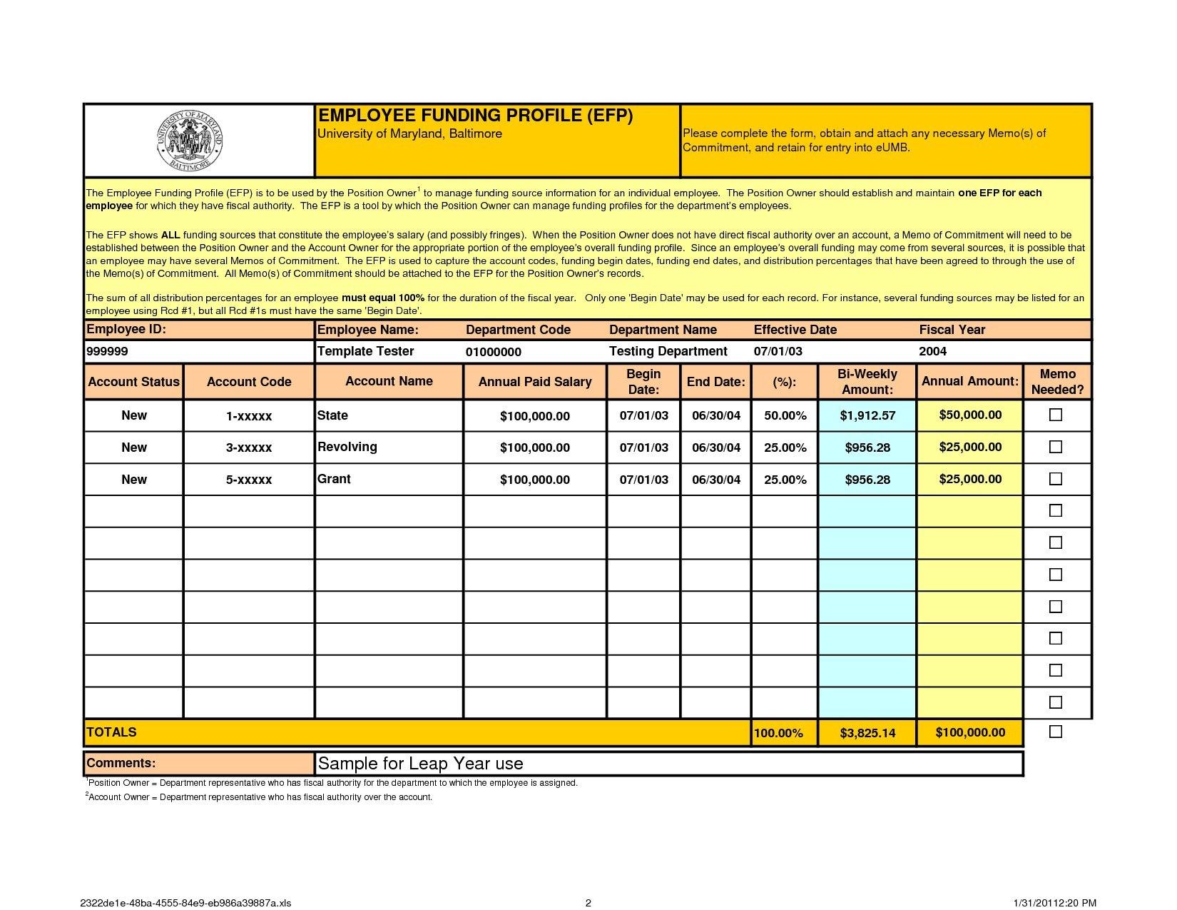 Employee Progress Report Template  This Is Charlietrotter In Staff Progress Report Template