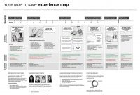 Example Ux Docs And Deliverables  Uxm inside Ux Report Template