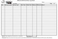 Excel Mileage Log Template Lovely Mileage Spreadsheet Uk Google for Mileage Report Template