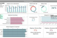 Executive Dashboard Examples Organizeddepartment within Financial Reporting Dashboard Template