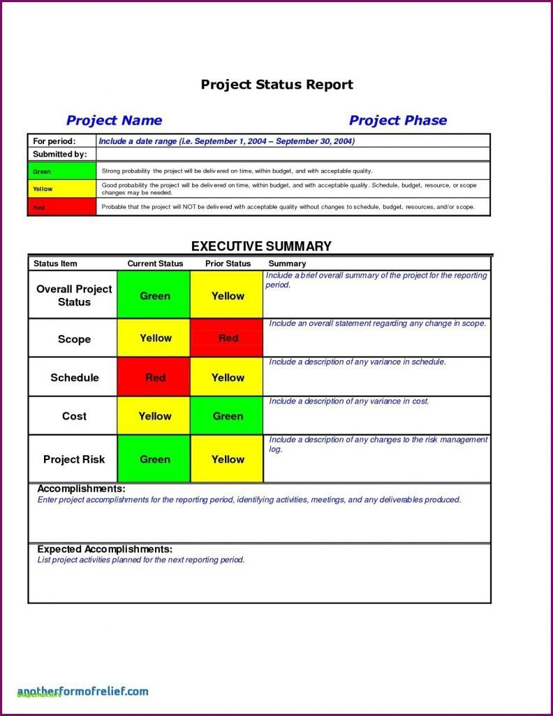 Executive Summary Project Status Report Template Ppt Download Inside Bug Summary Report Template