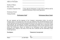Exhibitformofperforma intended for Individual Performance Agreement Template