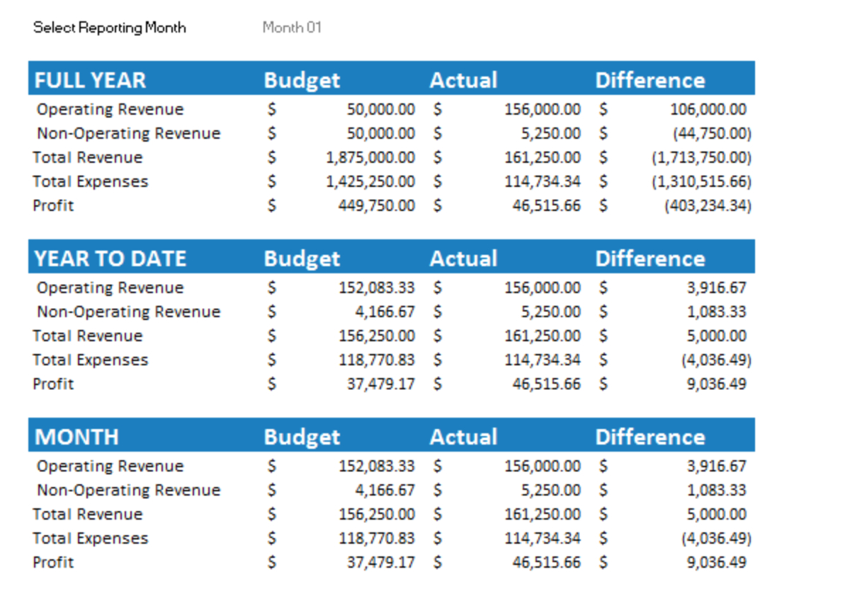 Family T Template Microsoft Spreadsheet Free Small Business Inside Microsoft Business Templates Small Business