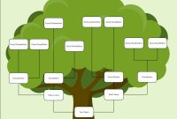 Family Tree Templates To Create Family Tree Charts Online  Creately throughout Fill In The Blank Family Tree Template