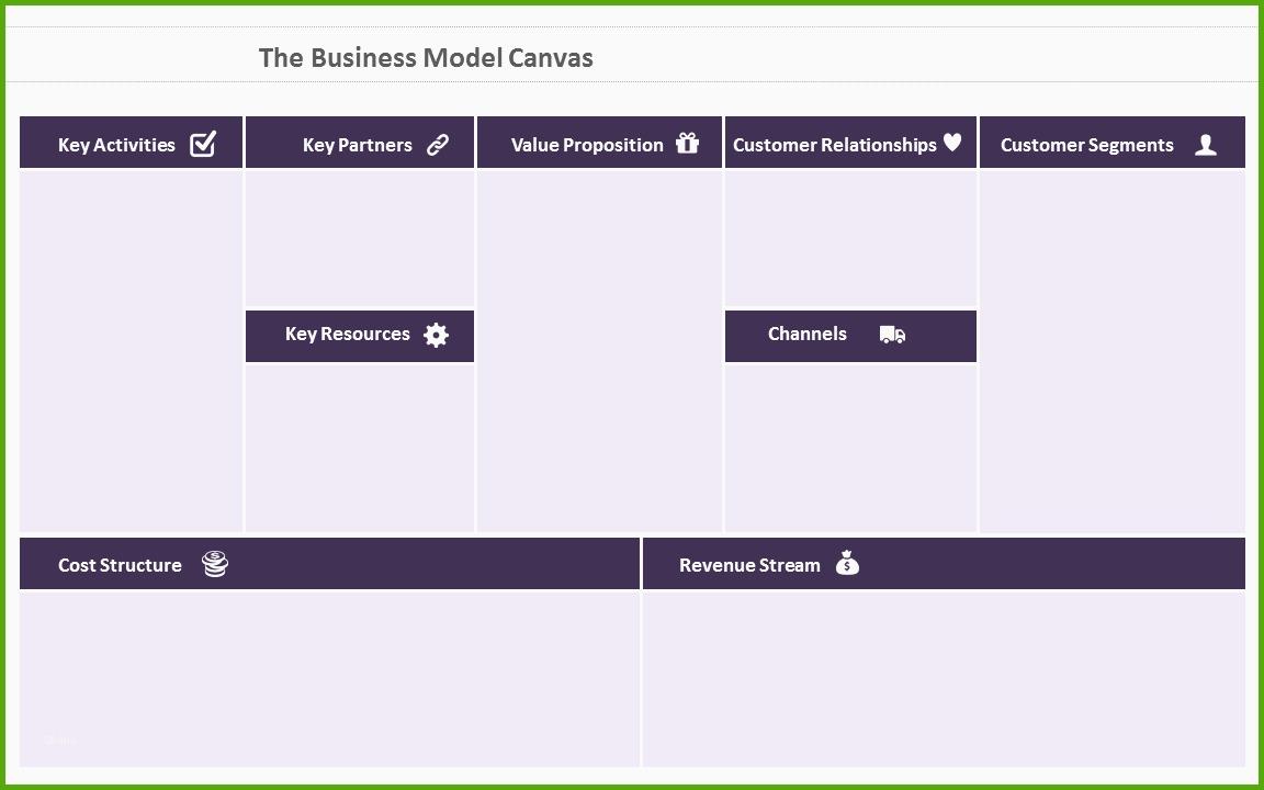 Fantastisch Business Model Canvas Vorlage Ppt Für With Canvas Business Model Template Ppt