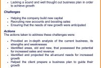 Fearsome Free Pub Business Plan Template Templates ~ Fanmailus within Free Pub Business Plan Template