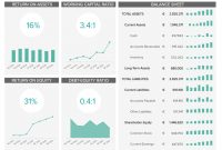 Financial Dashboards  Examples  Templates To Achieve Your Goals pertaining to Financial Reporting Dashboard Template