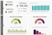 Financial Dashboards  Examples  Templates To Achieve Your Goals within Financial Reporting Dashboard Template