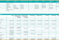 Financial Report Excel  West Of Roanoke with regard to Month End Report Template
