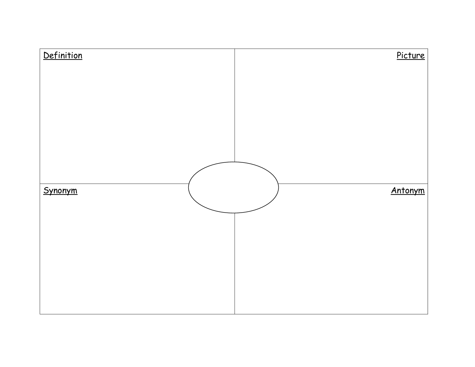 Frayer Model Graphic Organizer Template  Reading It  Vocabulary With Regard To Blank Frayer Model Template