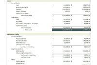 Free Balance Sheet Templates  Examples ᐅ Template Lab with Small Business Balance Sheet Template