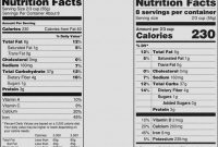 Free Blank Nutrition Label Template Awesome Bake Sale Label within Nutrition Label Template Word