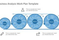 Free Business Analysis Work Plan Template pertaining to Business Plan Framework Template