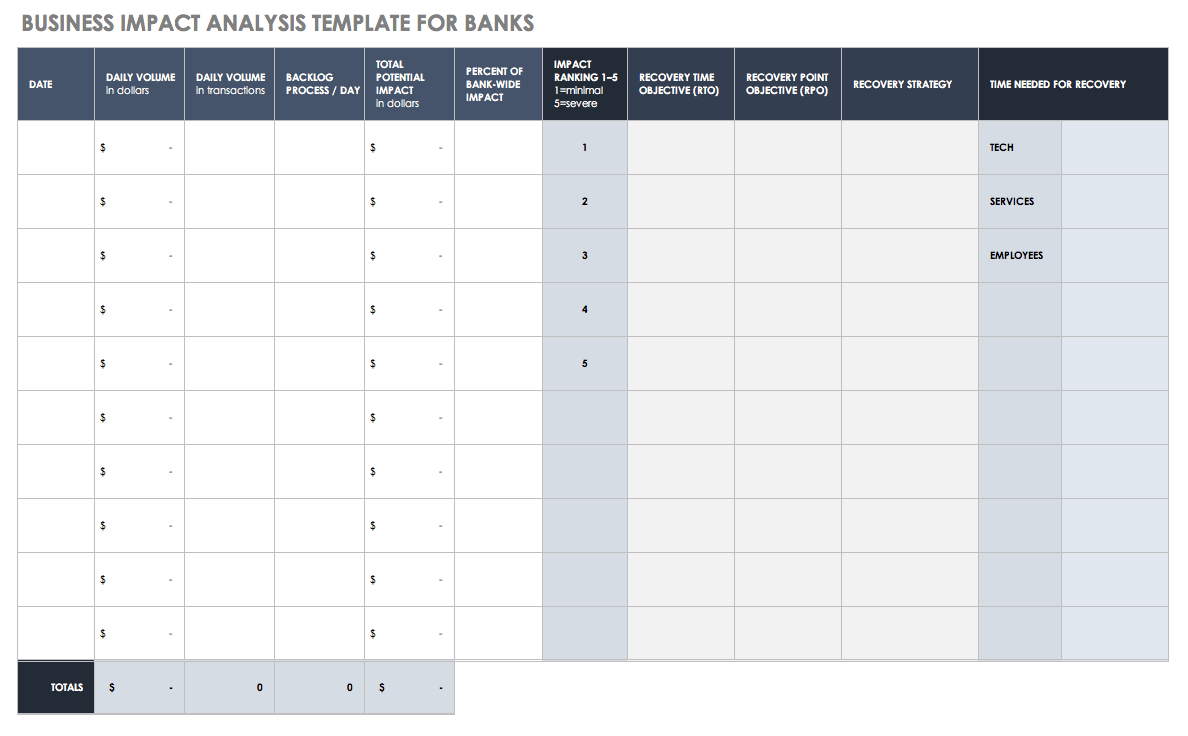 Free Business Impact Analysis Templates Smartsheet In Business Process Assessment Template