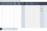 Free Business Impact Analysis Templates Smartsheet in It Business Impact Analysis Template