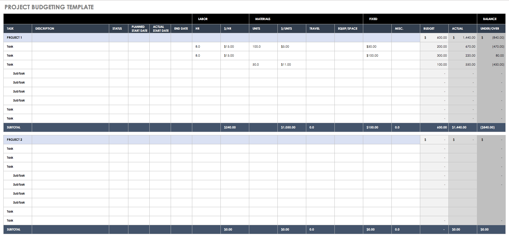 Free Financial Planning Templates  Smartsheet With Regard To Business Plan Template Excel Free Download